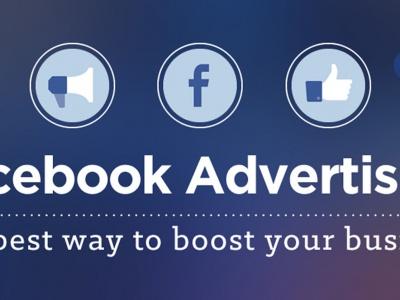 Từ A-Z: Hướng dẫn chạy quảng cáo Facebook cực đơn giản cho lính mới