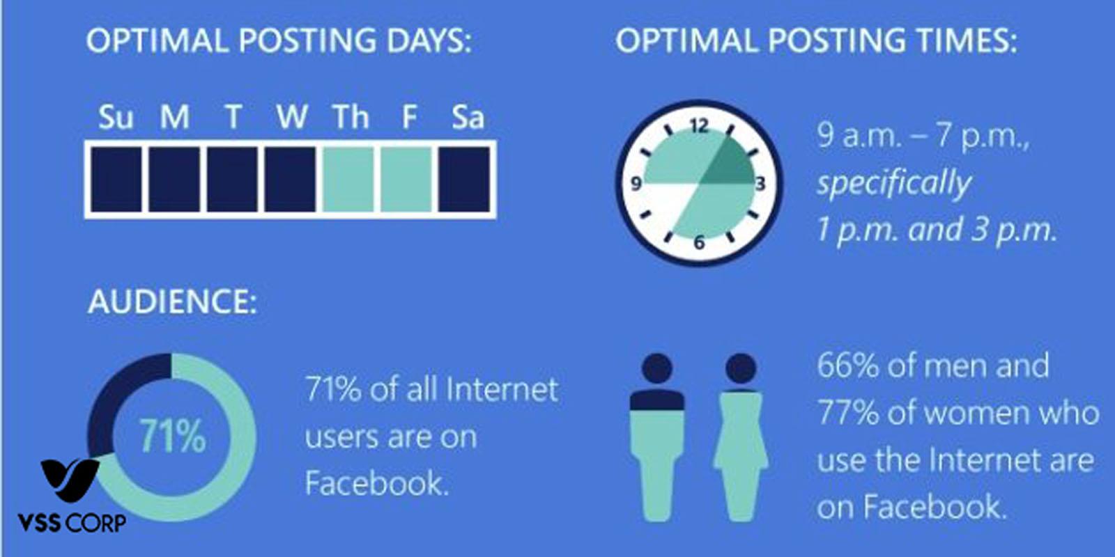 """""""Làm thế nào xác định được khung giờ vàng đăng bàicho cách chạy quảng cáo facebook hiệu quả theo giờ để tăng tương tác cho bài viết và tăng hiệu suất chuyển đổi?"""""""