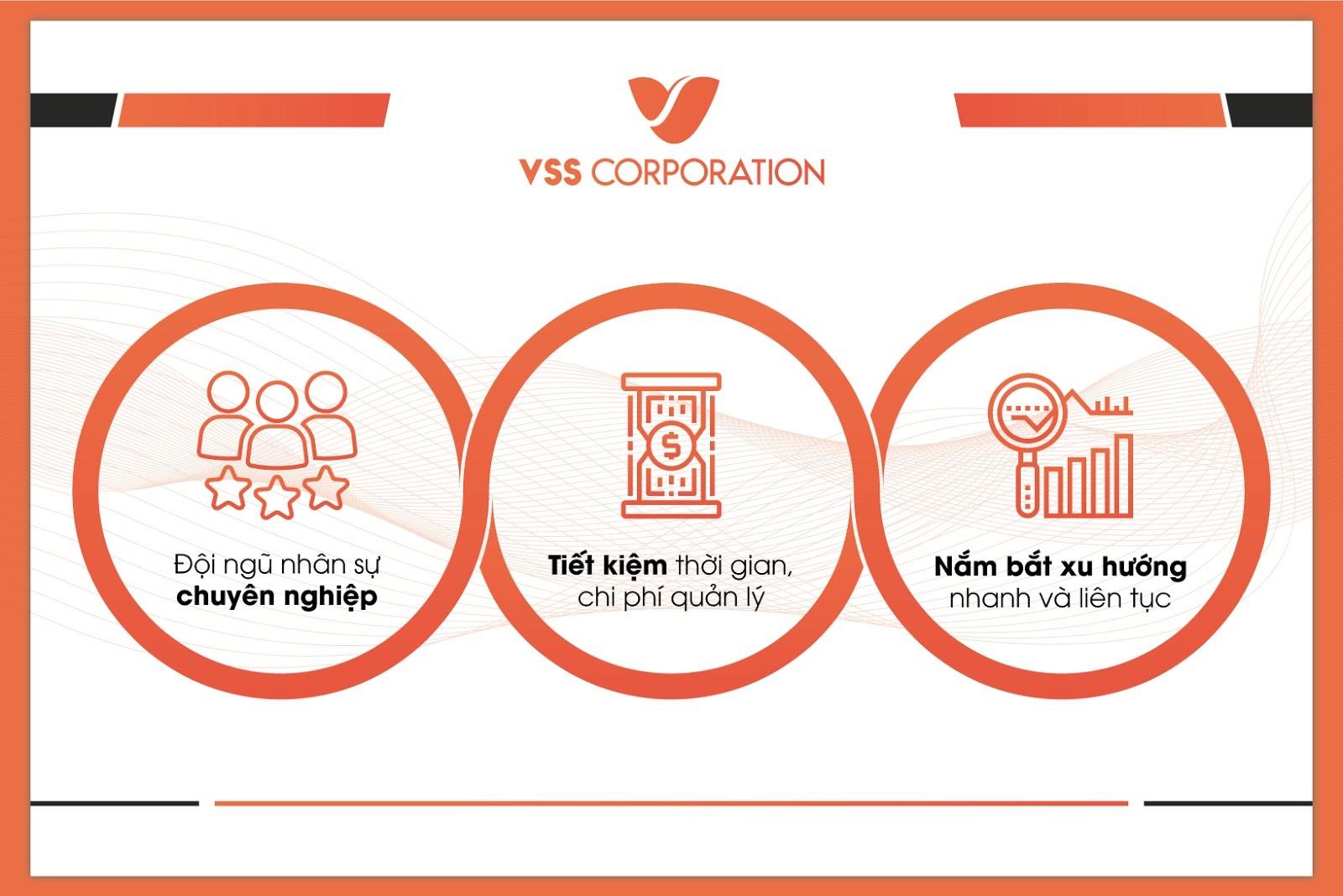 """VSS CORPORATION - """"PHÒNG MARKETING THUÊ NGOÀI"""" GÂY SỐT TRỞ LẠI"""